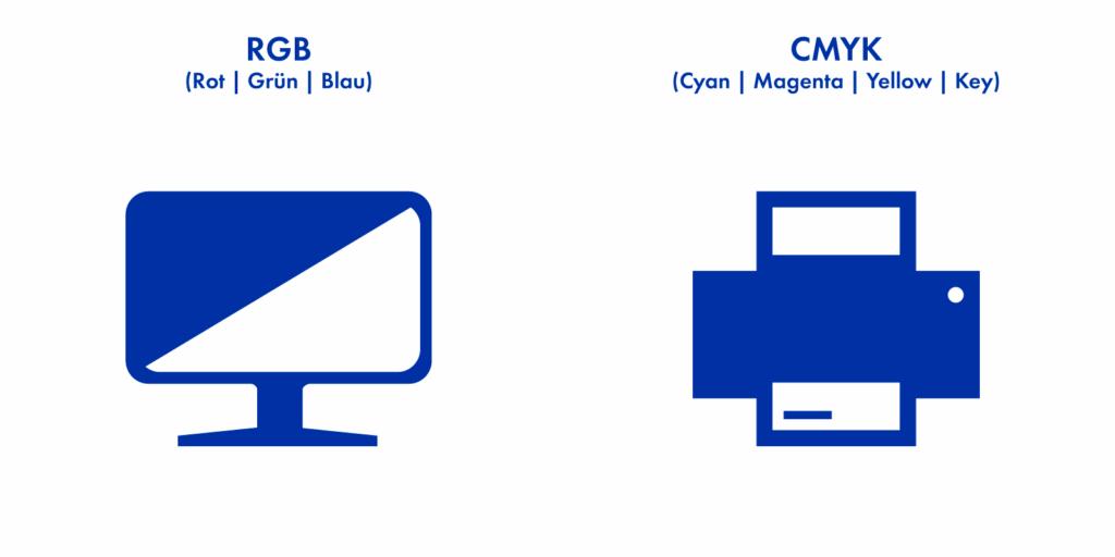 Grafik für Verwendung der Farbräume CMYK und RGB